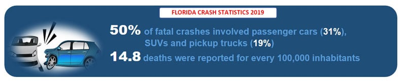 Florida Car Accidents VIN Check